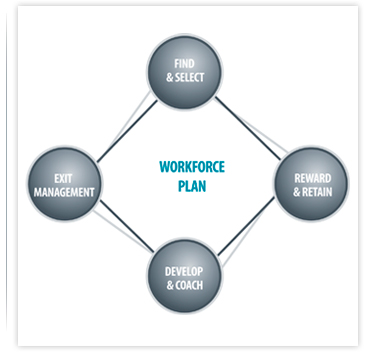 workforce_plan